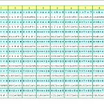 シンプルなデザインで子供部屋に貼っておけるA3~A4サイズの九九の表 (掛け算)
